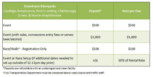 Riverparks Rental Rates